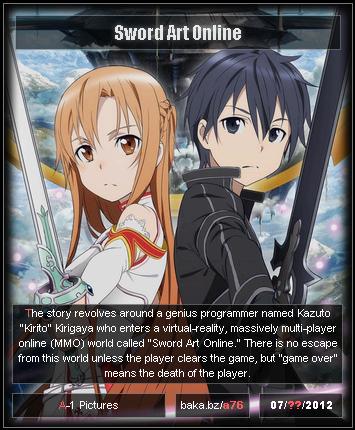Sword Art Online Anime List Image